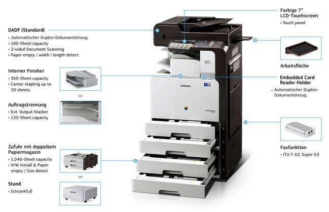 Samsung MultiXpress C9251NA: Vielfältige Konfigurationsmöglichkeiten