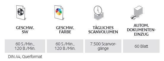 Canon imageFORMULA DR-M1060 Features