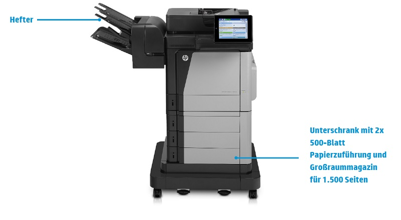 HP Color LaserJet Enterprise Flow MFP M680f Features