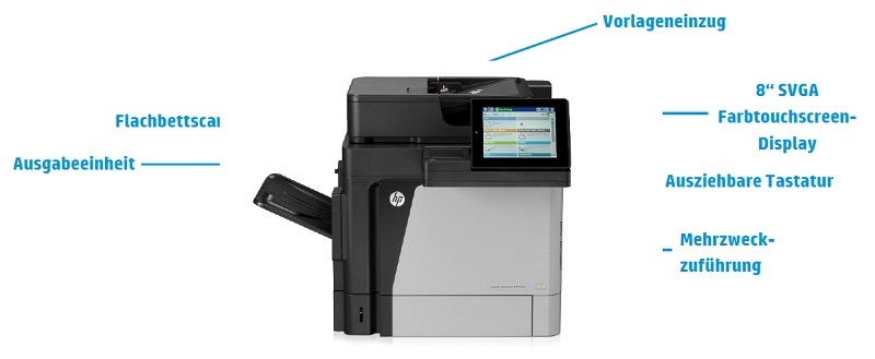 HP LaserJet Enterprise MFP M630dn/h Features