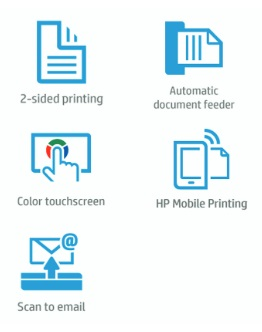 HP OfficeJet Pro 6960 All-in-One Features