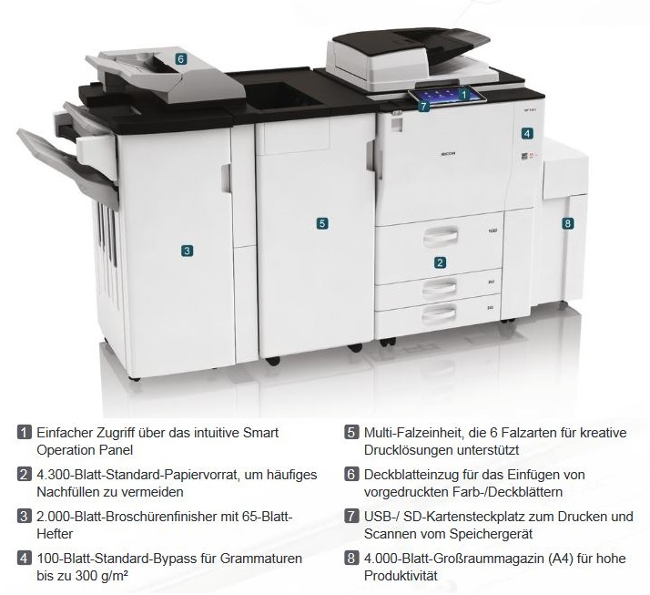 Ricoh MP 7503SP mit optionalen Finishingerweiterungen
