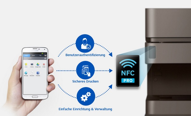 Samsung MultiXpress K4250RX NFC und Mobile Printing