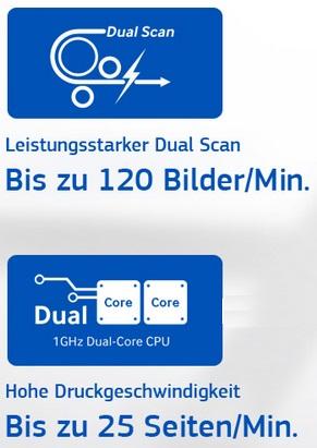 Samsung MultiXpress X4250LX Geschwindigkeit
