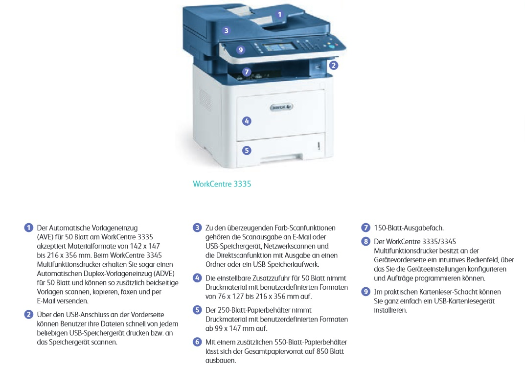 Xerox WorkCentre 3335 DNI Produktmerkmale