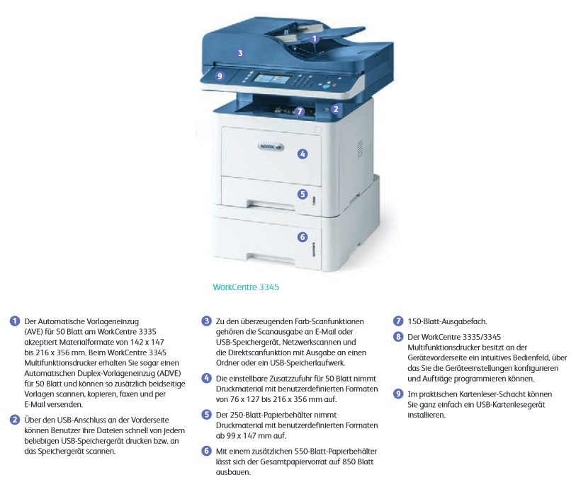 Xerox WorkCentre 3345 DNI Produktmerkmale